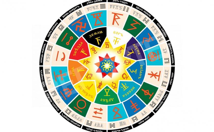 Славянский годослов. Секреты древних расскажут о вашей натуре